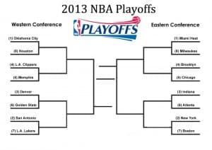 NBA PlayOff Draw