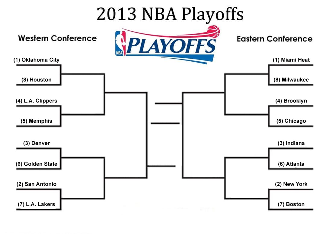 Image Gallery Nba Playoffs 2013