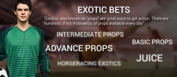 Article_BANNER_ExoticBets