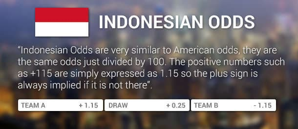 Article_BANNER_IndonesianOdds