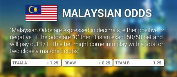 Malaysian Odds Explained - Examples of Malay Odds Compared