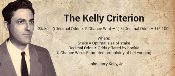 Understanding The Kelly Criterion