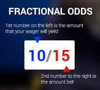 betting odds explained