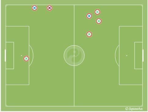 Moreno tackles